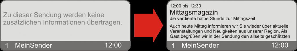 beispielhafte Darstellung an einem TV-Gerät für einen Service ohne bzw. mit EPG