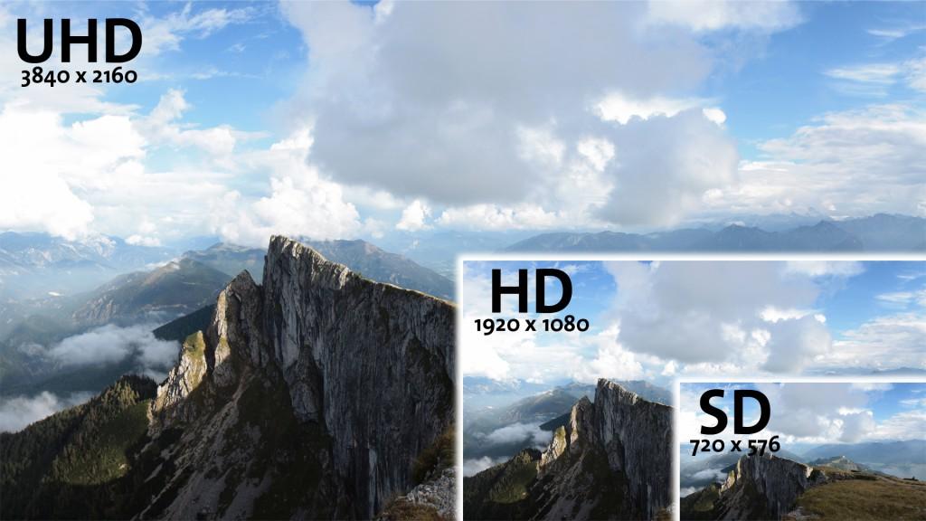 UHD HD SD Vergleich